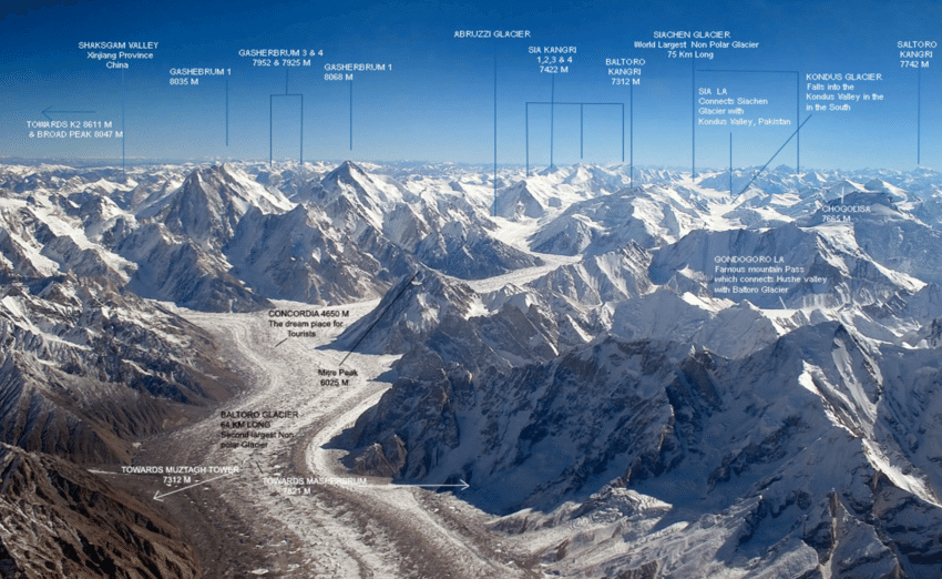 coincidence-point-of-Siachen-and-Baltoro-glaciers-75-km-64-km